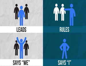 10 Different Traits of a Leader and a Boss