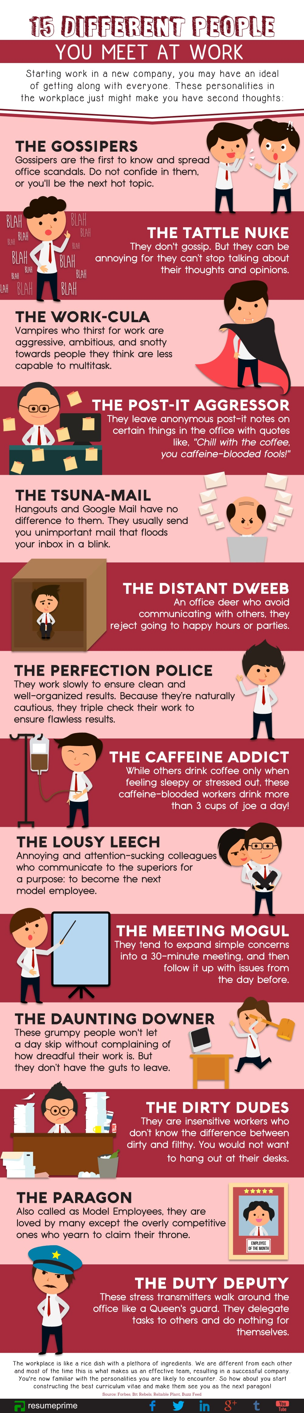 15 Different People You Meet at Work [Infographic]