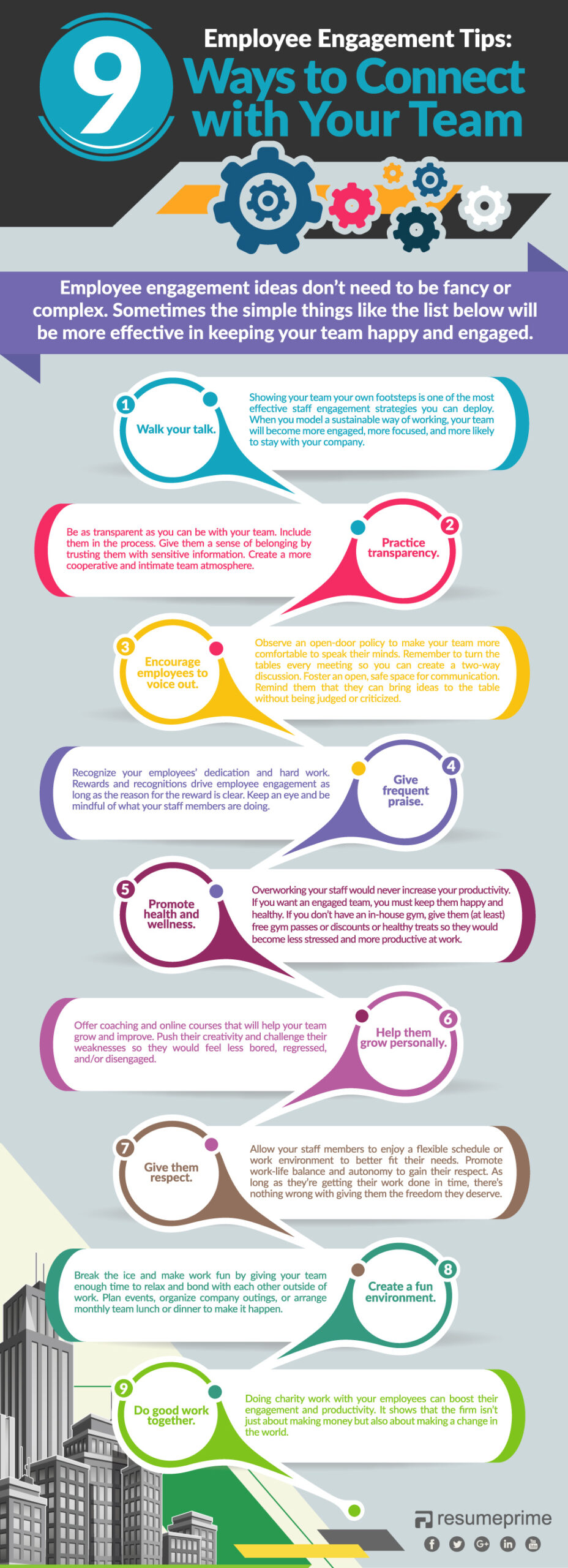 Employee Engagement Ideas and Ways to Connect with Your Team - Infographic - Resume Prime