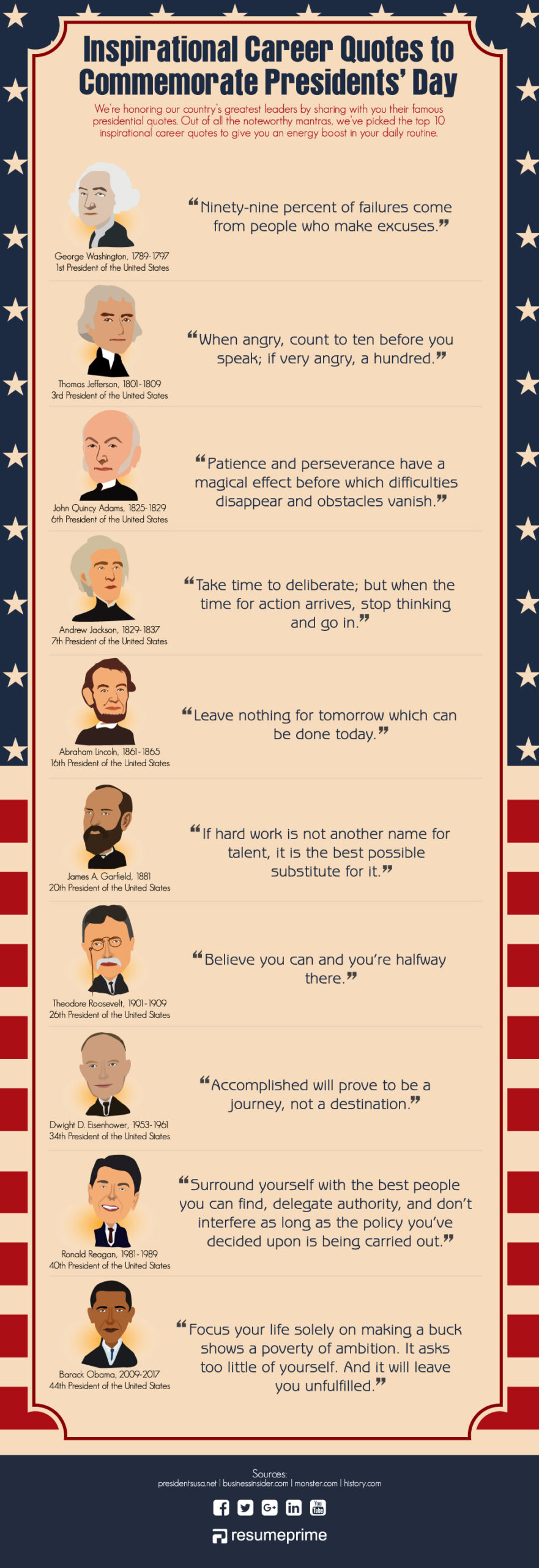 Infographic listing the inspirational career quotes to commemorate President's Day