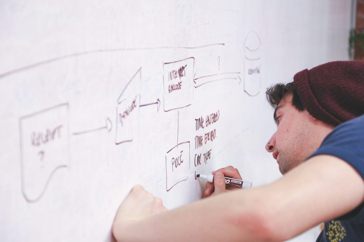 job promotion achieved by strategic skills a man writing tasks on a whiteboard