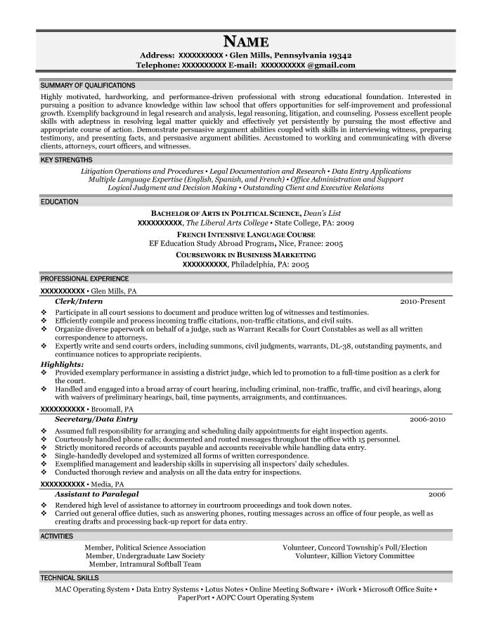 Bachelor of Arts in Political Science Resume Sample - After