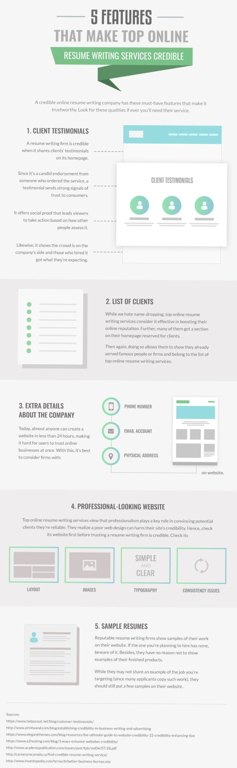 infographic showing five features that make top online resume writing services credible